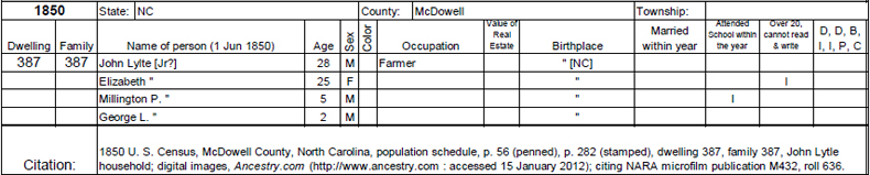 Lytle-John-1850-Census